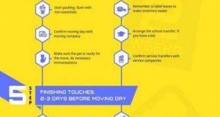 Best apartment checklist complete Ideas